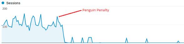 penguin penalty